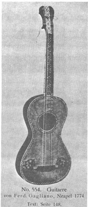 The Neapolitan Guitar