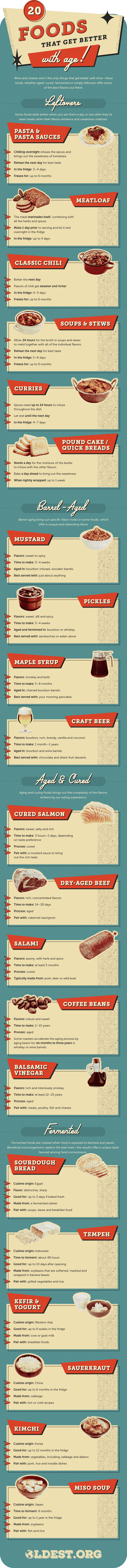 food that gets better with age infographic