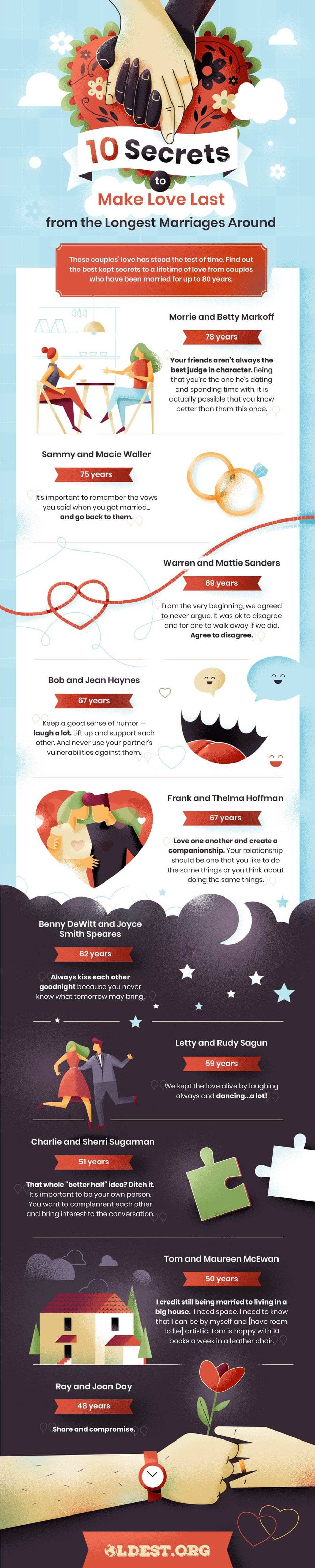 longest marriages advice infographic