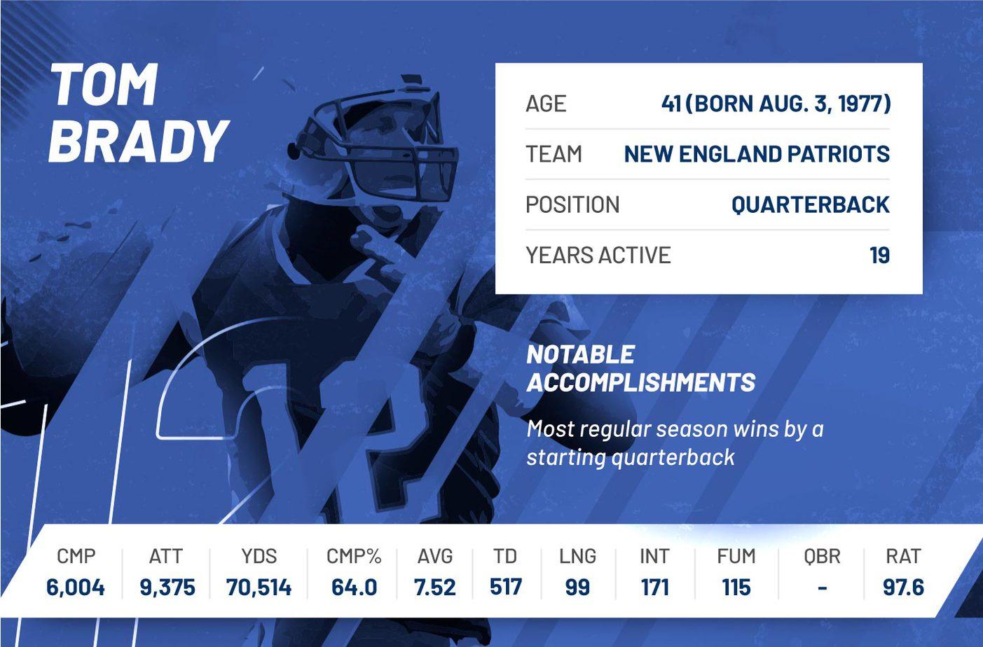 tom brady nfl regular season 2018 stats