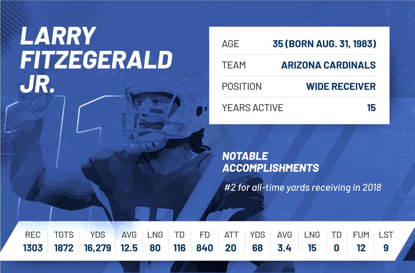 larry fitzgerald jr nfl 2018 regular season stats