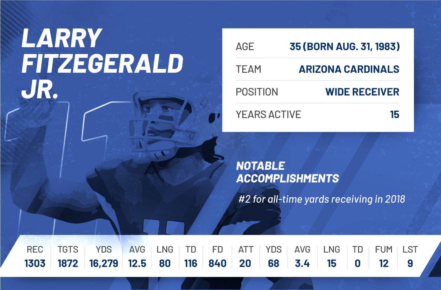 larry fitzgerald jr nfl 2018 regular season stats