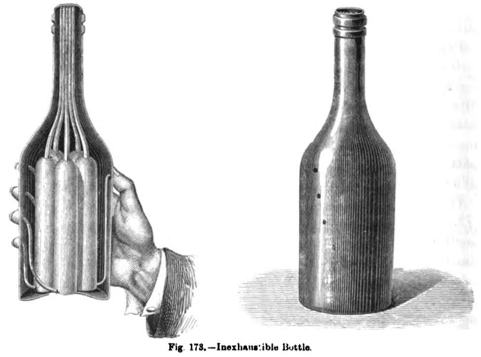 The Inexhaustible Bottle